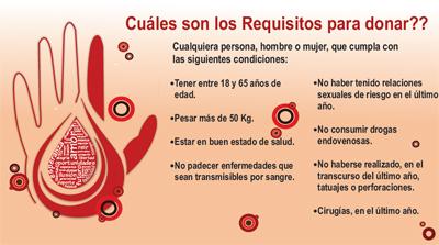 Resultado de imagen para dia del donante de sangre 9 de noviembre