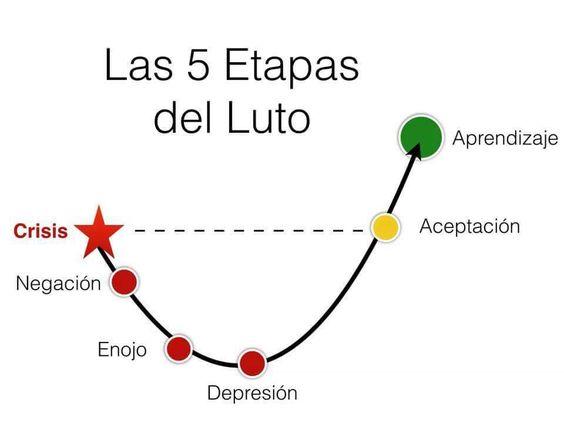 luto-4
